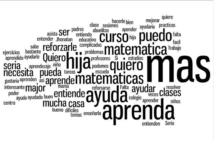 Tutor Homework com   Tutoring   Homework Help   Math  Chemistry